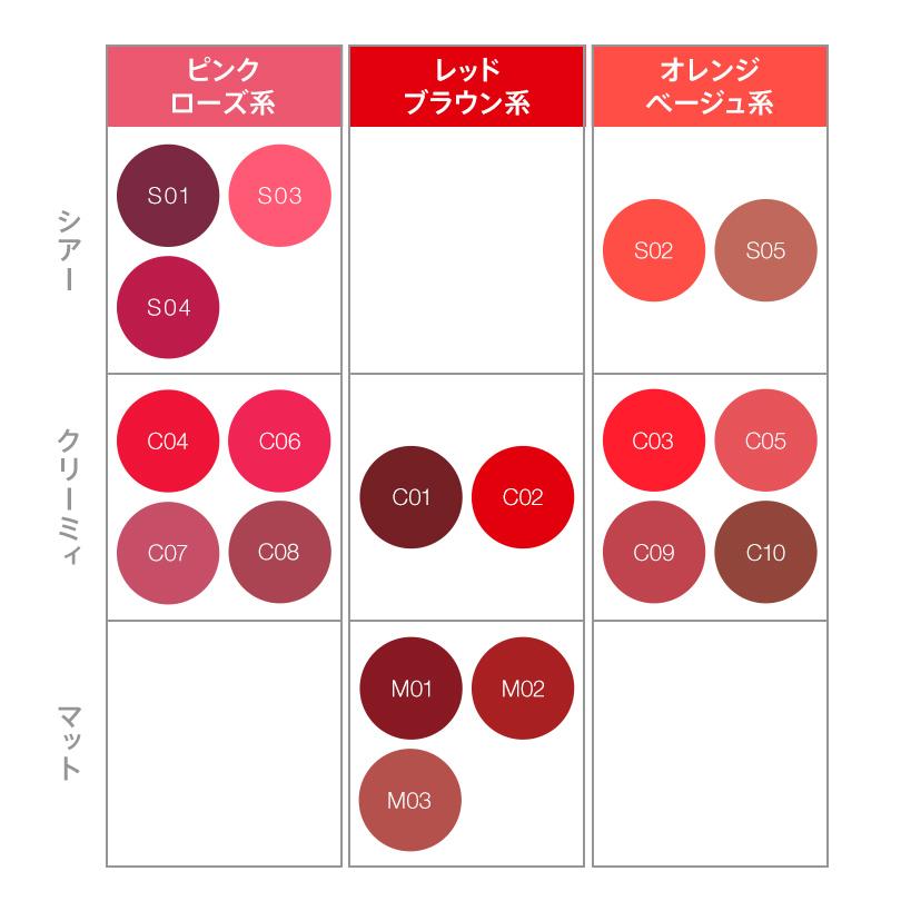 LIPSTICK M02/M02/Cassis Red