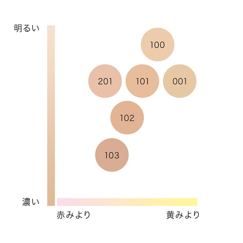 クリーム ファウンデイション N 001/001
